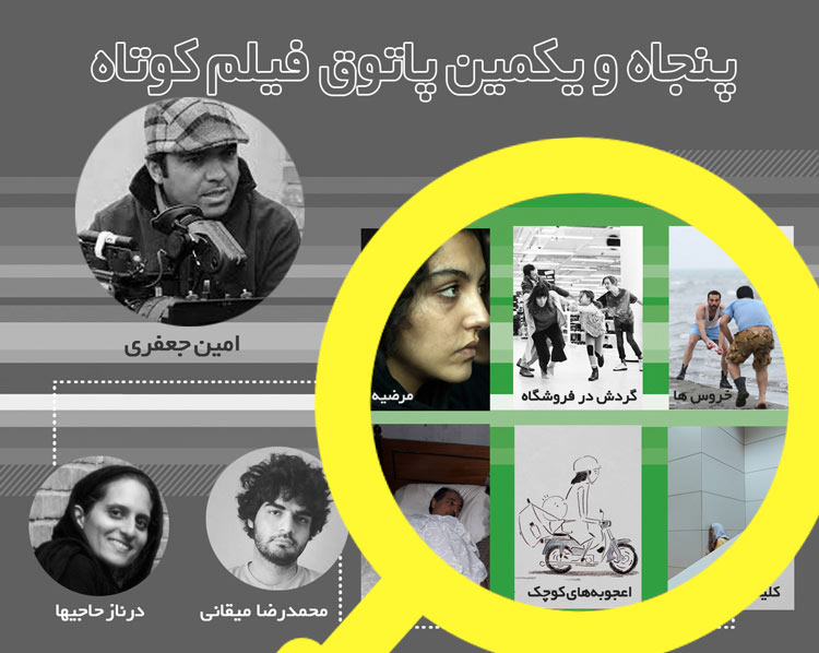 نگاهی به فیلمهای پنجاه و یکمین جلسه پاتوق فیلم کوتاه