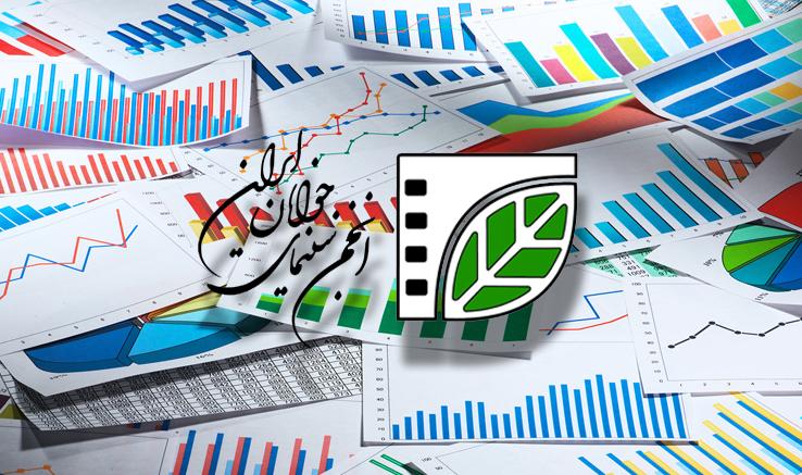 گزارش عملکرد مالی انجمن سینمای جوانان ایران در دوازده ماه سال۹۷ اعلام شد