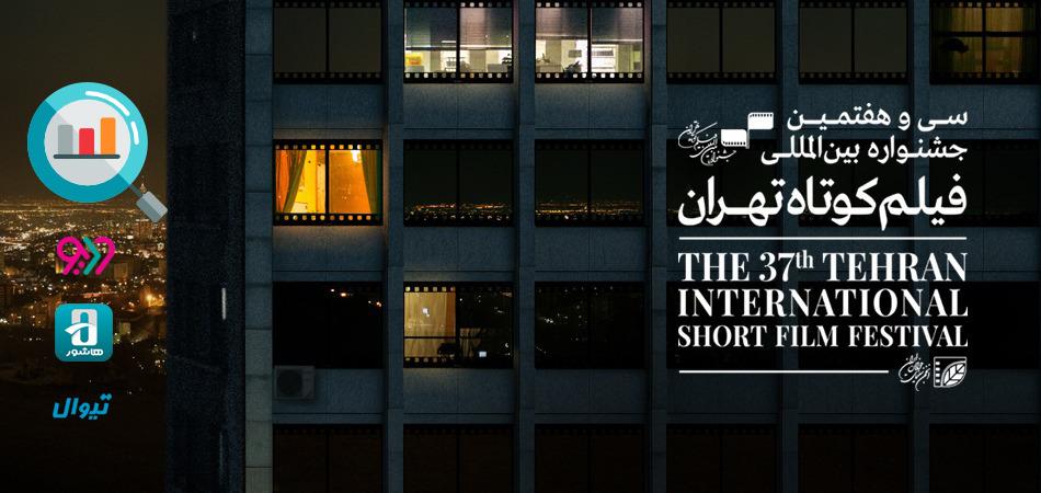 آمار نمایشهای آنلاین جشنواره سی و هفتم اعلام شد/ عواید بلیتفروشی به صاحبان آثار تعلق میگیرد
